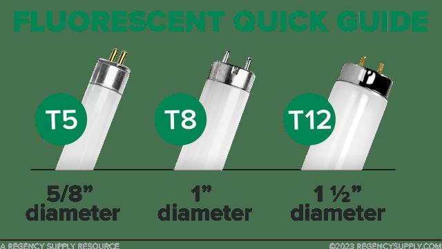 fluorescent_lamp_types