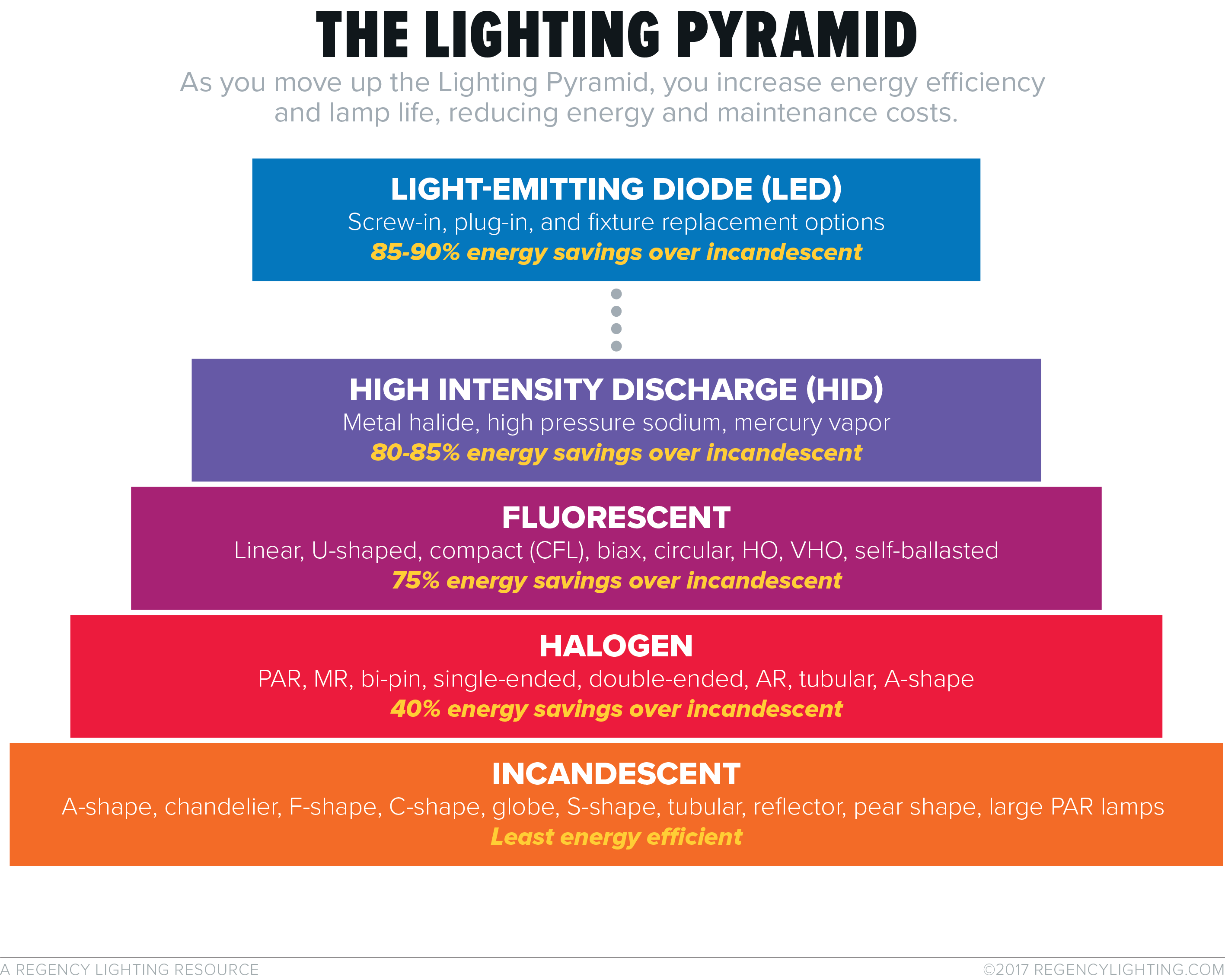 Graphic-Lighting-Pyramid-1