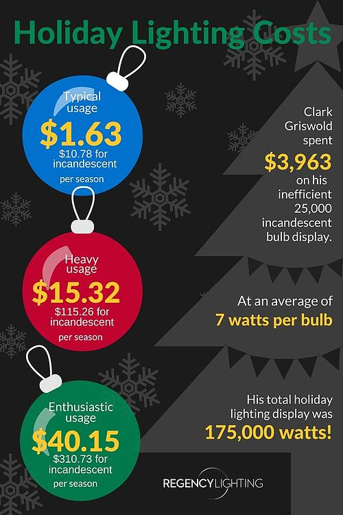 HOLIDAY_LIGHTING_COSTS_Blog_Graphic_1.jpg