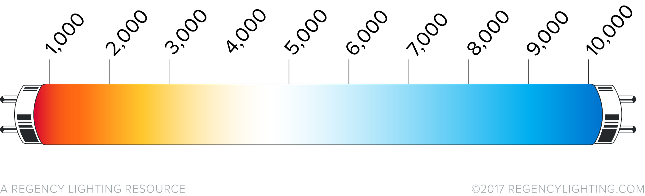 Kelvin-Scale-Color-Temperature-Horiz-R