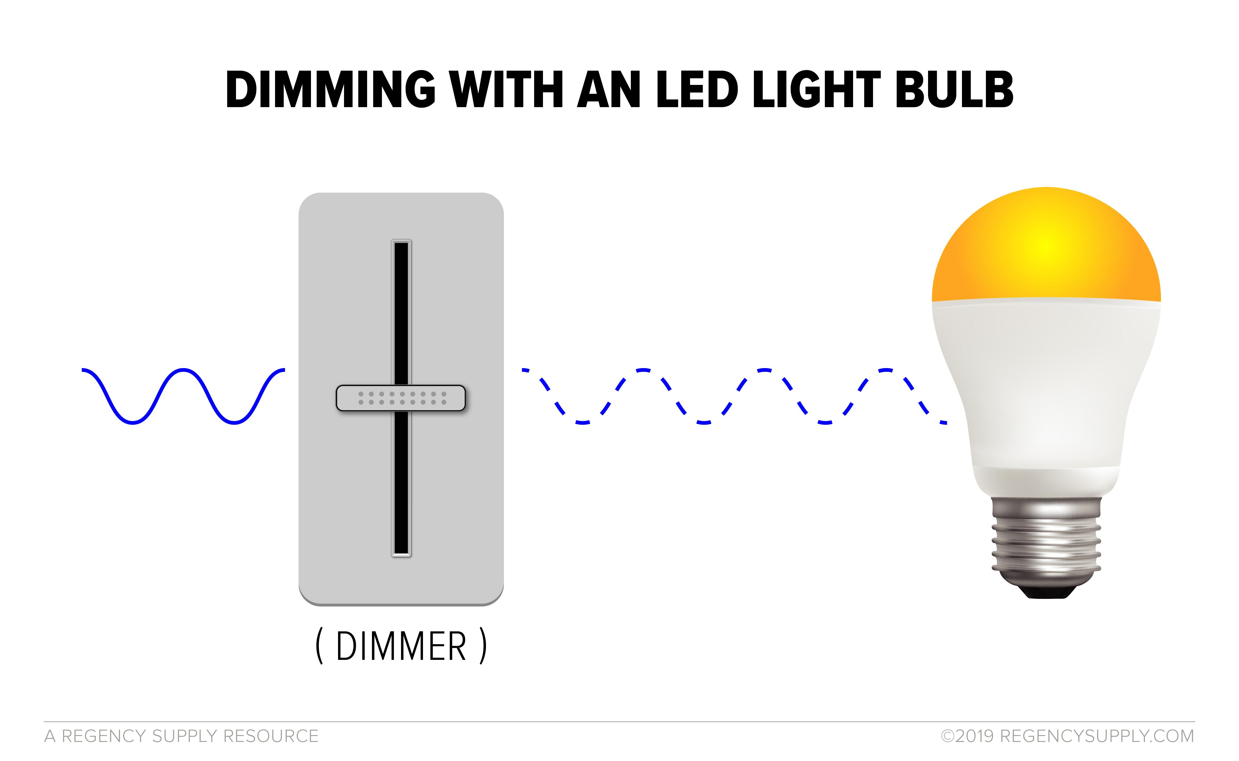 LED Light AC Electric Voltage Tester Volt Test Pen Detector Sensor 90~1000V FS