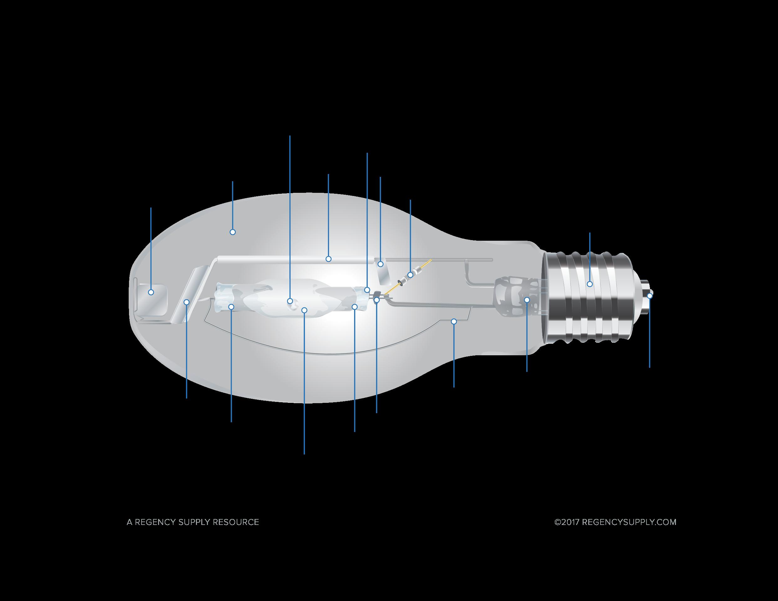 Watch additionally Hid Lighting Kit Wiring Diagram in addition Gmc Morimoto Xb Led in addition Chevrolet Headlight Harness Forum Hid additionally 9006 3A Morimoto Elite HID System. on 2014 silverado morimoto elite
