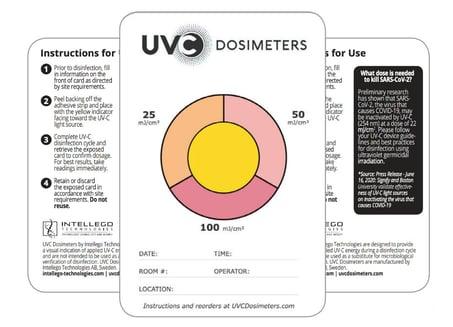 UVC-dosimeter