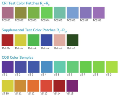 color_swatch.png  sc 1 st  Lighting Insights Blog - Regency Lighting & How to choose the right CRI for your lighting: A practical guide ... azcodes.com