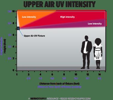 upper-air-diagram-1