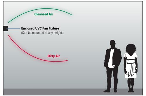 uv-fan-diagram-1