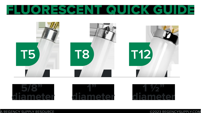 Fluorescent_Bulb_Quick_Guide_FINAL_2.png