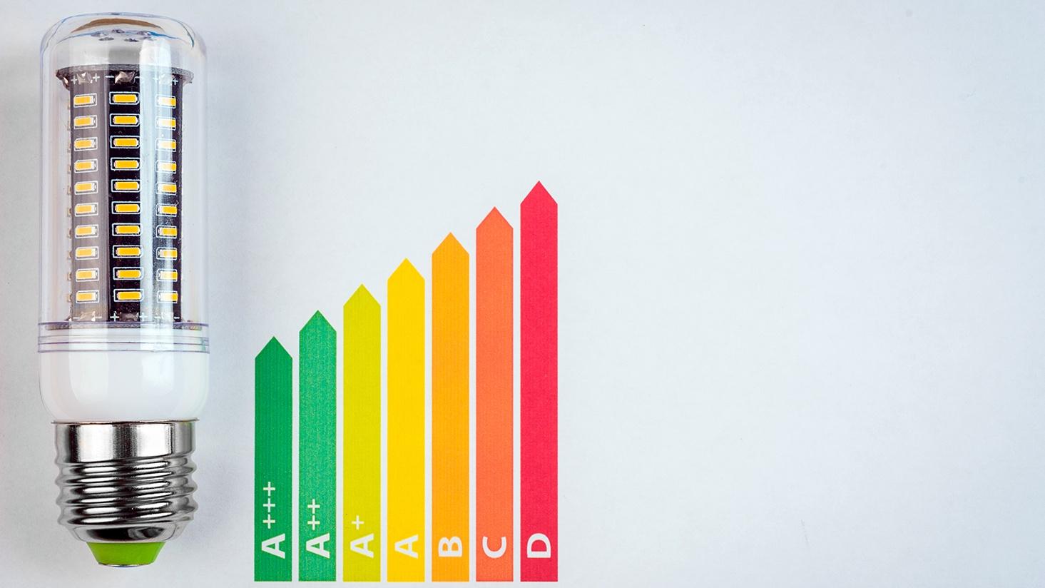 Here are some lumen per watt (LPW) targets for common LEDs