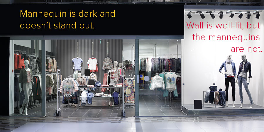 Retail-Aiming-Example-1_Annotated_Arrows_900x450