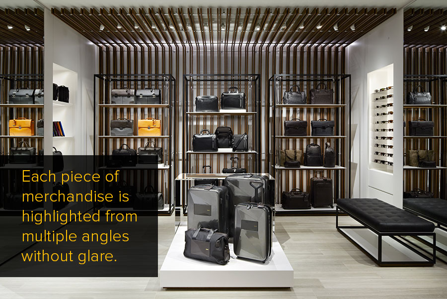 Retail-Aiming-Example-2_Annotated_900x450