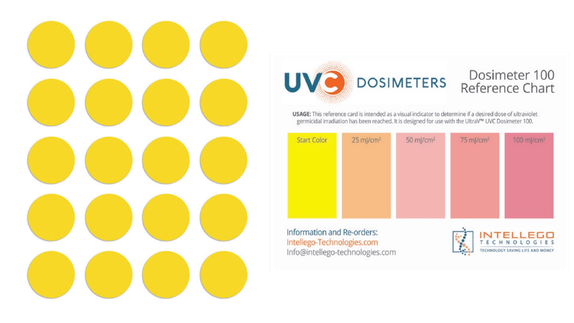 What is a UVC dosimeter?
